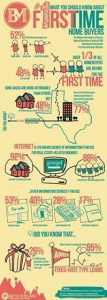 homebuyer_infographic_Residential-Home-Funding